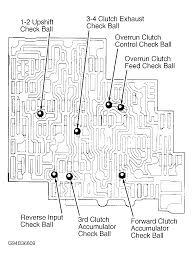 4l60e Troubleshooting Chart 4l60e Transmission Accumulator Diagram Wiring Diagrams Folder