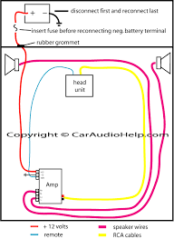 how to install a car amp in stereo wiring diagram