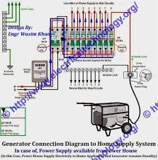 house distribution board wiring diagram board diagram Clayton Mobile Home Wiring Diagram distribution board wiring for single phase with house diagram at inside