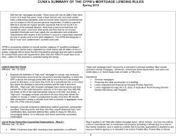 Cuna S Summary Of The Cfpb S Mortgage Lending Rules Spring