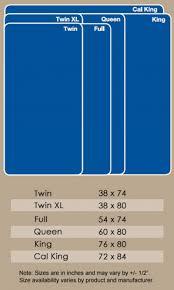 Full Size of Matress:queen Size Dimensions Cm Mattress Memory Foam  Headboard Vs Full Frame ...