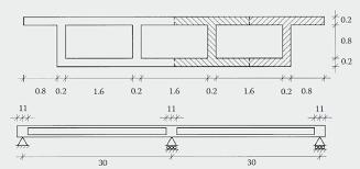 Grillage Analogy Bridge Engineering Eng Tips