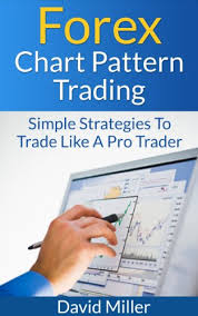Forex Chart Pattern Trading Simple Strategies To Trade Like A Pro Trader Financial Markets Trading