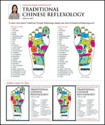 How To Determine The Best Chinese Reflexology Points For You