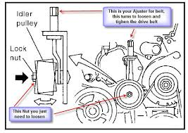 How to QUIET a squeaky belt   YouTube as well How to Fix a Squeaky Belt  Baby Powder    YouTube moreover BMW E30 E36 Belt Replacement   3 Series  1983 1999    Pelican moreover Serpentine Belt   Belt Tensioner replacement    N62  545i also  in addition 3 Ways to Quiet a Noisy Fan Belt   wikiHow moreover  together with  together with  in addition SOLVED  Belt is rubbing on my 2002 ford Taurus alternator   Fixya besides Serpentine Belt   Belt Tensioner replacement    N62  545i. on can you spray wd40 on serpentine belt