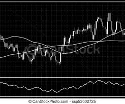 Forex Stock Chart Data Candle Graph