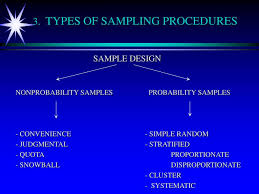 Types Of Sampling Design Ppt Sampling Procedures Powerpoint Presentation Free