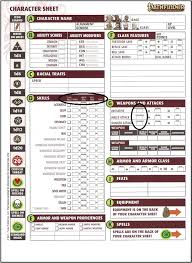 character sheet pathfinder community forums pathfinder character sheet roll20 online