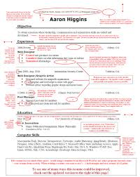 examples of bad resumes template - Examples Of Bad Resumes