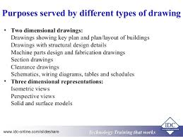 electrical drawing acronyms the wiring diagram readingrat net Different Types Of Wiring Diagrams types of electrical drawings in autocad the wiring diagram, electrical drawing different types of electrical wiring diagrams