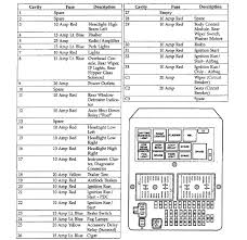 where are the electric window fuses on a 1999 grand cherokee limited 2001 jeep cherokee fuse box diagram at Fuse Box Diagram For 2002 Jeep Grand Cherokee