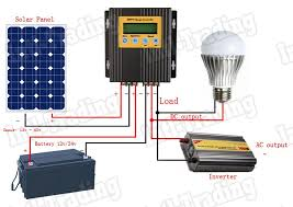 solar panel battery charger controller collagen serum solar panel charge controller wiring diagram