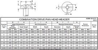 Stainless Steel Pan Head Screws 316 Ss Pan Head Machine Screws