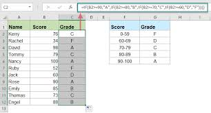 Number To Letter Grade Conversion Chart How To Calculate Or Assign Letter Grade In Excel