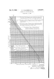 Milk Pasteurization Temperature Chart Patent Us2390872 Process Of Pasteurizing Milk Google Patents