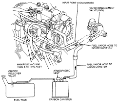 ford explorer radio wiring diagram discover your ford explorer sport trac pcv valve location 2001 ford ranger fuse box diagram