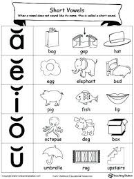 Word Family Coloring Pages Short O Coloring Pages Stephaniedl Com