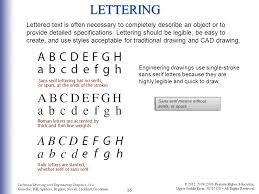 engineering lettering layouts and lettering c h a p t e r t wo ppt video