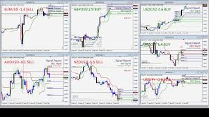 Live Forex Trading Eurusd Audusd Gbpusd Nzdusd Usdcad Usdchf Usdjpy