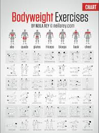 Day By Day Exercise Chart Free Bodyweight Exercise Chart