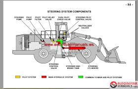 motorcycle wiring diagram symbols motorcycle discover your electrical schematic training videos