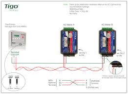 rs485 wiring daisy chain solidfonts wiring diagram zinsco nilza net allmotion stepper drive ez17 series