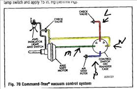 4wd vacuum diagram jeepforum com the red line connects to manifold vacuum