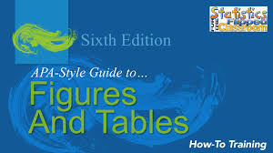Apa Style How To 4 12 Apa Style For Figures And Tables Youtube