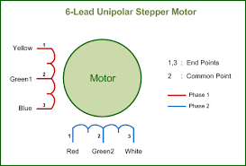 dc unused slots in the stepper motor electrical engineering enter image description here