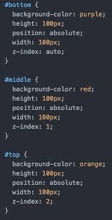 Using z-index to overlay images – Yelstin Fernandes – Medium