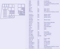 2008 mazda 3 fuse box location explore wiring diagram on the net • 2008 mazda 3 fuse box location images gallery
