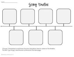 Sequencing Timeline Template For Any Book Templates