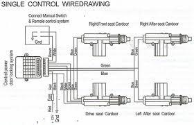 cobra car alarm wiring diagram images cobra alarm wiring diagram keyless entry system wiring diagram diagrams amp schematics