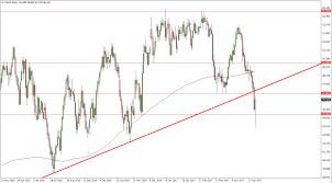 Forex Wti Crude Oil Price Live Oil Prices Chart