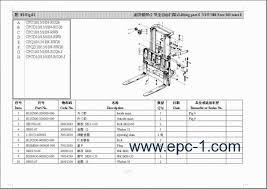 electrical wiring diagrams asv electrical automotive wiring af98afe302028015e5c7b30d617fa58850608e1e electrical wiring diagrams asv af98afe302028015e5c7b30d617fa58850608e1e