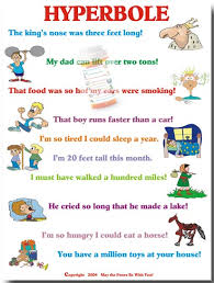 "imagery and figurative language texas gateway a poster of examples of hyperboles illustrations that match example ""the king s"