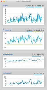 Gpu Fan High Low Ask Different Speed And - Activity Temperature Cpu Macbook