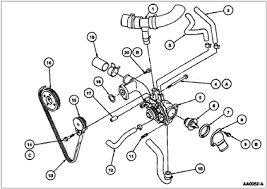 solved i have a 1999 ford sho that needs a new waterpump fixya 2000 F350 Water Pump Diagram i have a 1999 ford sho that needs a new waterpump 70a97a2 gif 2000 ford f350 water pump replacement