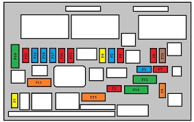 peugeot 308 cc mk1 (2011 2013) fuse Cc Fuse Box Diagram Ford E-250 Fuse Box Diagram