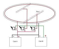 model railroad wiring model railway dc wiring diagrams diagram of 2 cab block wiring