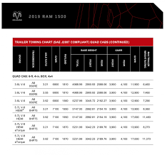 Axle Specing On 2019 Ford Gm Ram 1 2 Ton Trucks Medium