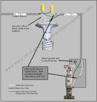 wiring a light switch? here's how light switch wiring diagram wiring a light switch