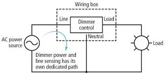 understand triac dimmer issues to ensure compatibility magazine a three wire circuit a neutral wire is now required