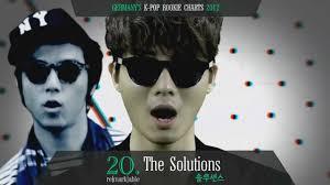 Germanys K Pop Rookie Charts 2012