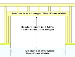 door rough opening height rough opening for exterior door garage door sizes rough opening garage door