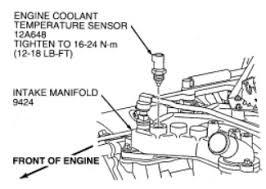 96 towncar automechanic ect engine coolant temperature sensor location diagram