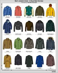 looking to one of these classic men s jackets
