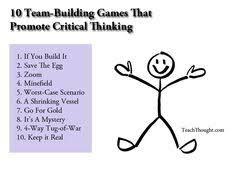 Teaching Critical Thinking in Middle and High School Math Classes     Critical thinking