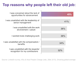 Good Reasons For Leaving A Job On An Application Reason To Leave A Job Magdalene Project Org