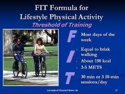 Physical Fitness Powerpoint Rome Fontanacountryinn Com